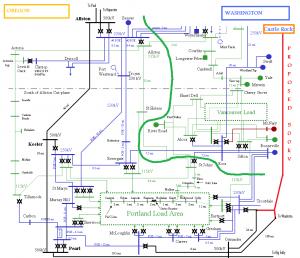500 kv Grid Schematic