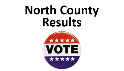 Battle Ground City Council Election Results